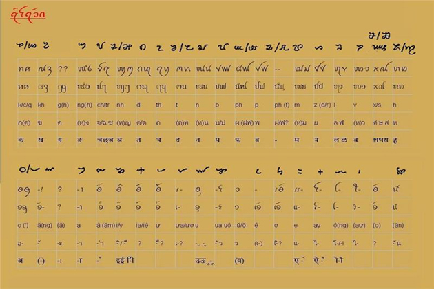 history of Vietnamese language vietnamese alphabet and pronunciation